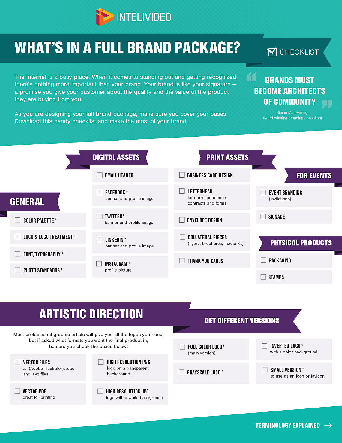 intelivideo-whats-in-a-brand-package-checklist-preview.jpg